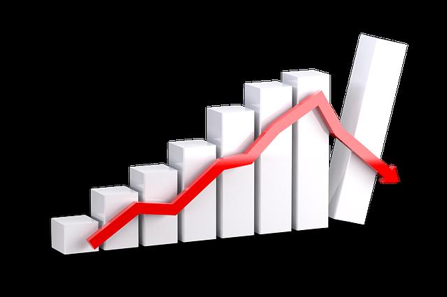hospodářský pokles